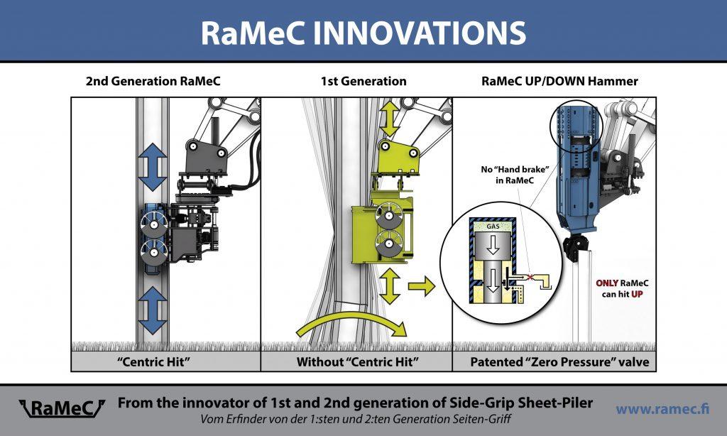 Ramec Wood Processor